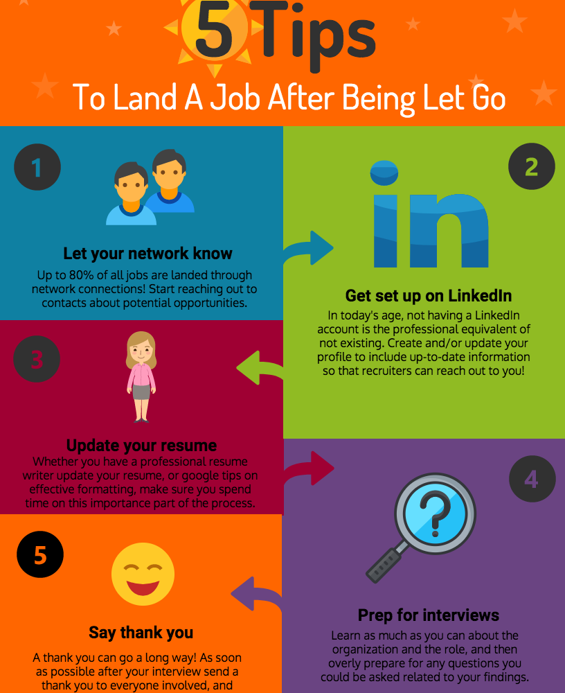 5 Tips to Land a Job After Being Let Go (Infographic)